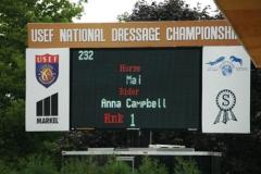 Awards2010_DSE-Scoreboard